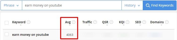 mjesečni broj pretraživanja za ključnu riječ