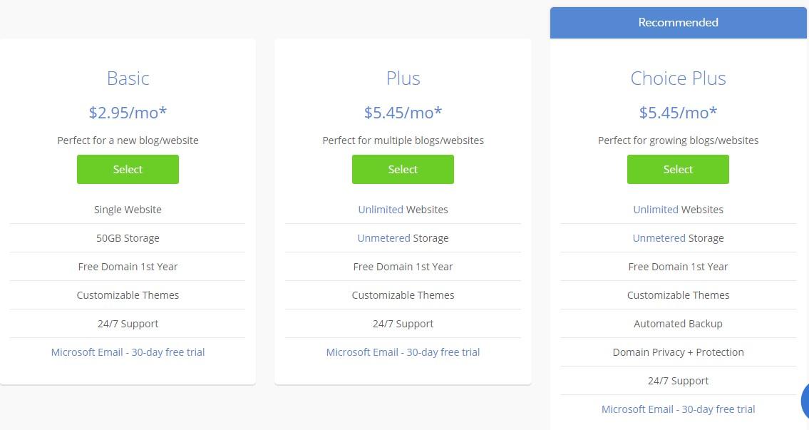 cijena web hostinga bluehost