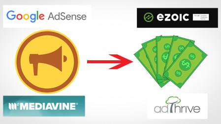 kako zaraditi prikazivanjem reklama na blogu