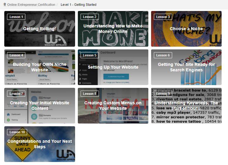 wealthy affiliate besplatni trening za online zaradu